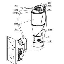 一张图为您详细讲解真空上料机的原理
