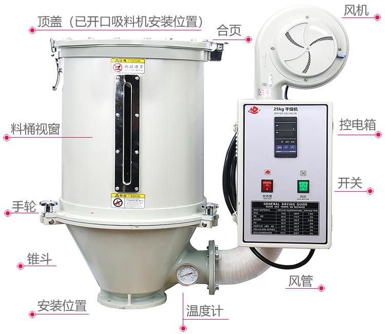塑料干燥机15KG 800KG烘干机料斗烘箱注塑机工业吸料机烤料桶颗粒热风机  第2张