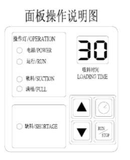 真空吸料机300G/700G说明书  第1张
